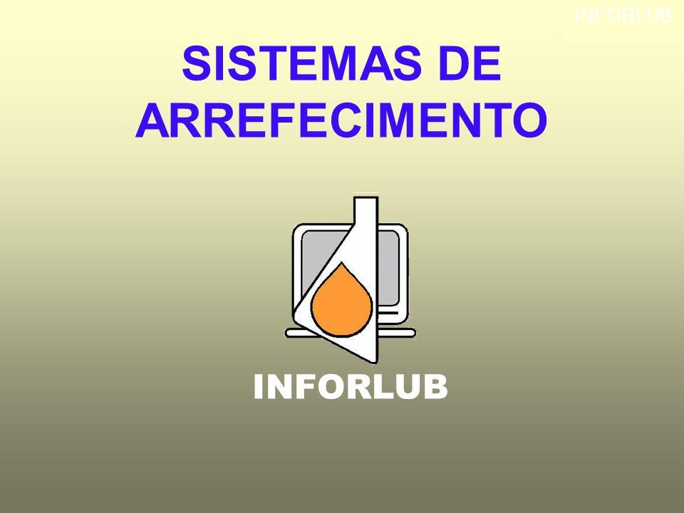 SISTEMAS DE ARREFECIMENTO