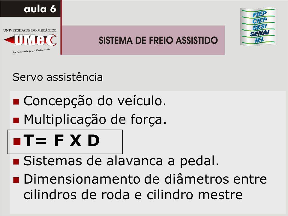T= F X D Concepção do veículo. Multiplicação de força.