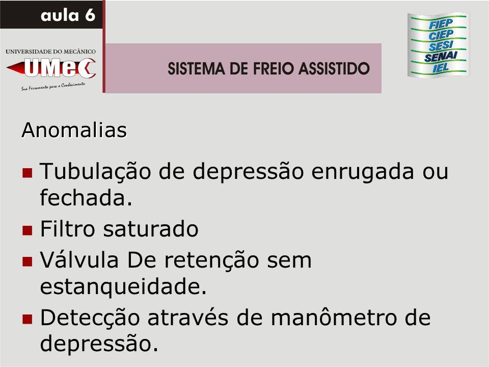Tubulação de depressão enrugada ou fechada. Filtro saturado