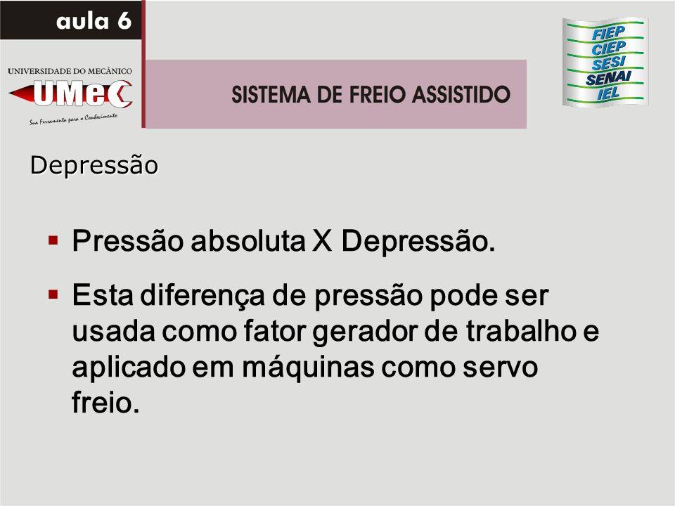 Pressão absoluta X Depressão.
