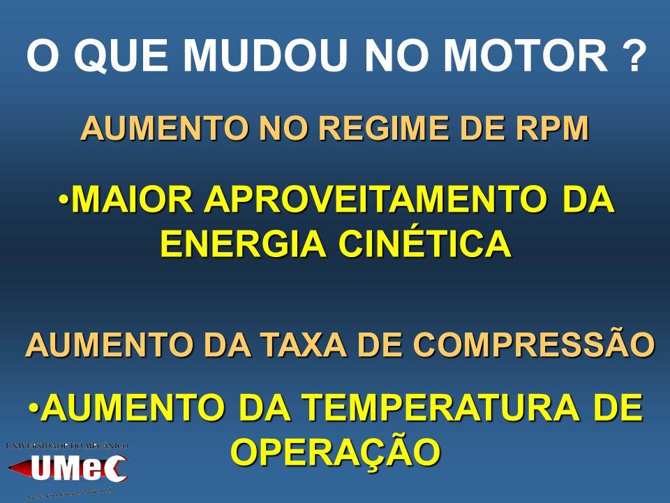 O QUE MUDOU NO MOTOR MAIOR APROVEITAMENTO DA ENERGIA CINÉTICA