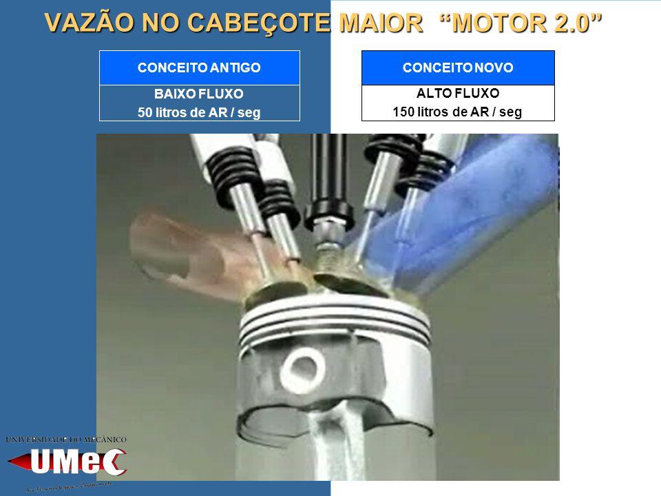 VAZÃO NO CABEÇOTE MAIOR MOTOR 2.0