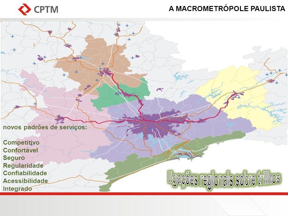 ligações regionais sobre trilhos
