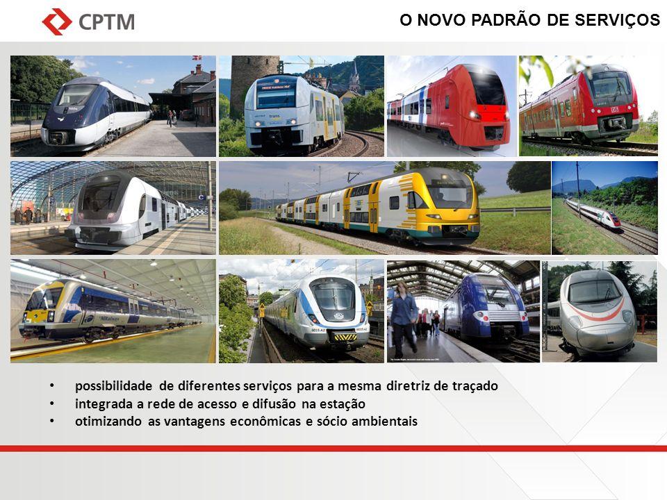 O NOVO PADRÃO DE SERVIÇOS