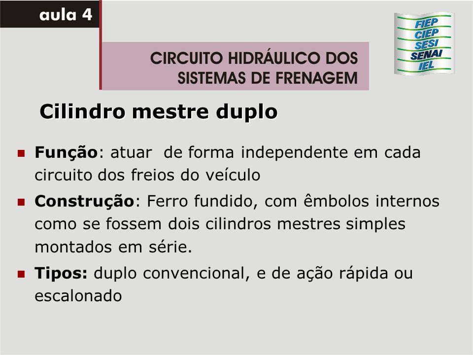 Cilindro mestre duplo Função: atuar de forma independente em cada circuito dos freios do veículo.