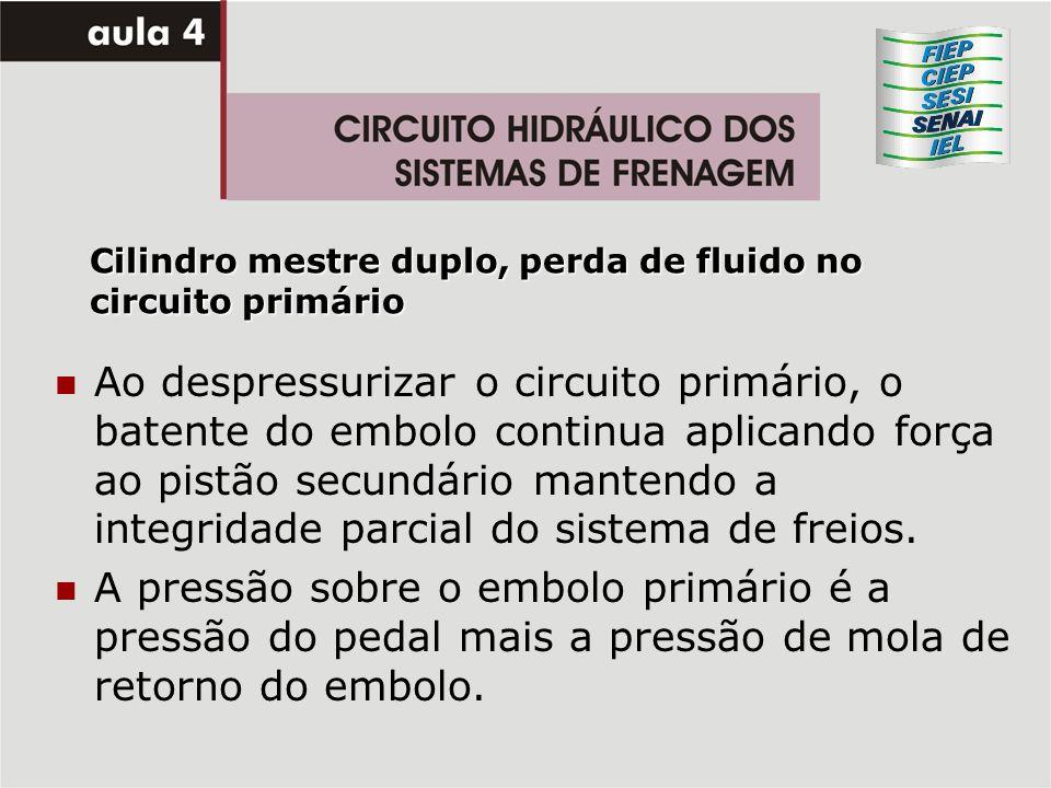 Cilindro mestre duplo, perda de fluido no circuito primário
