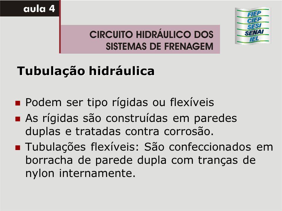 Tubulação hidráulica Podem ser tipo rígidas ou flexíveis