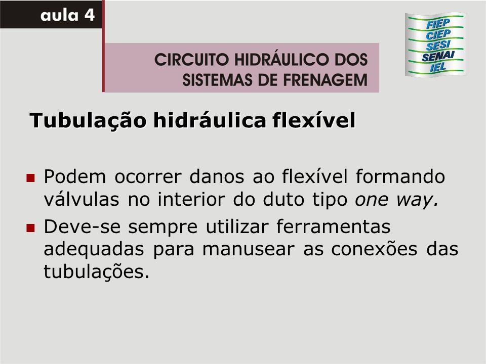 Tubulação hidráulica flexível