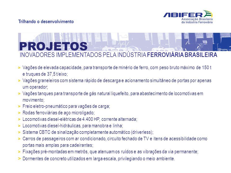 PROJETOS INOVADORES IMPLEMENTADOS PELA INDÚSTRIA FERROVIÁRIA BRASILEIRA.
