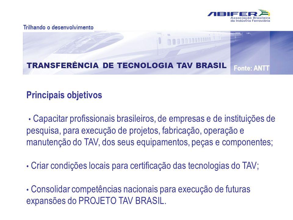 TRANSFERÊNCIA DE TECNOLOGIA TAV BRASIL