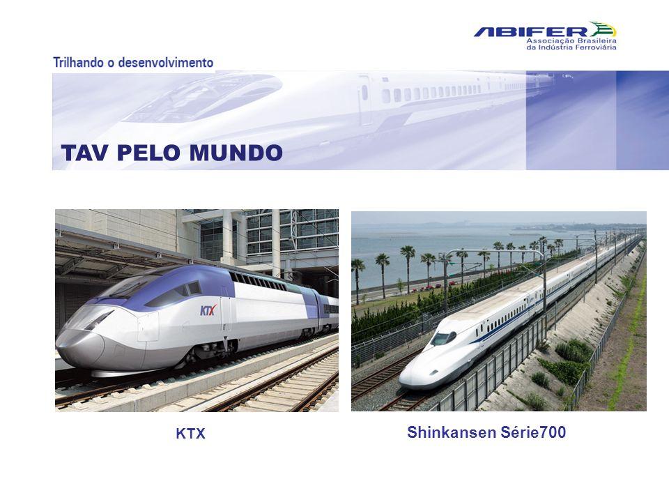 TAV PELO MUNDO KTX Shinkansen Série700