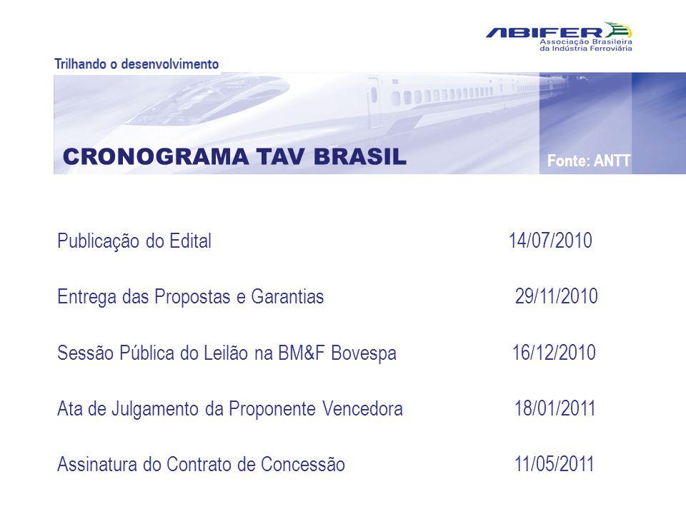CRONOGRAMA TAV BRASIL Publicação do Edital 14/07/2010