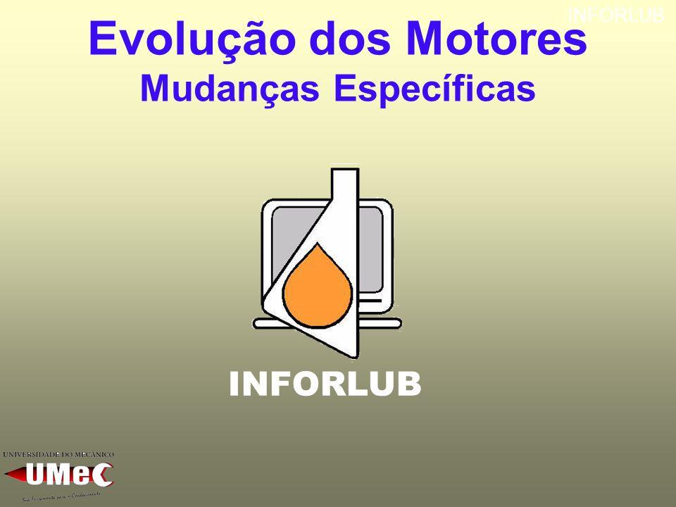 INFORLUB Evolução dos Motores Mudanças Específicas INFORLUB