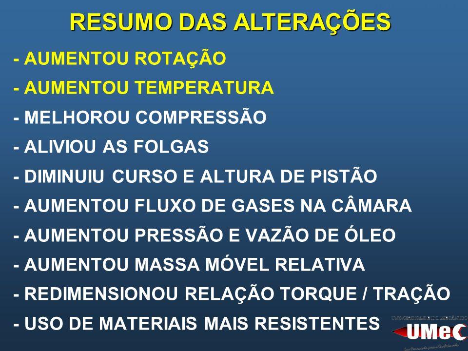 RESUMO DAS ALTERAÇÕES - AUMENTOU ROTAÇÃO - AUMENTOU TEMPERATURA
