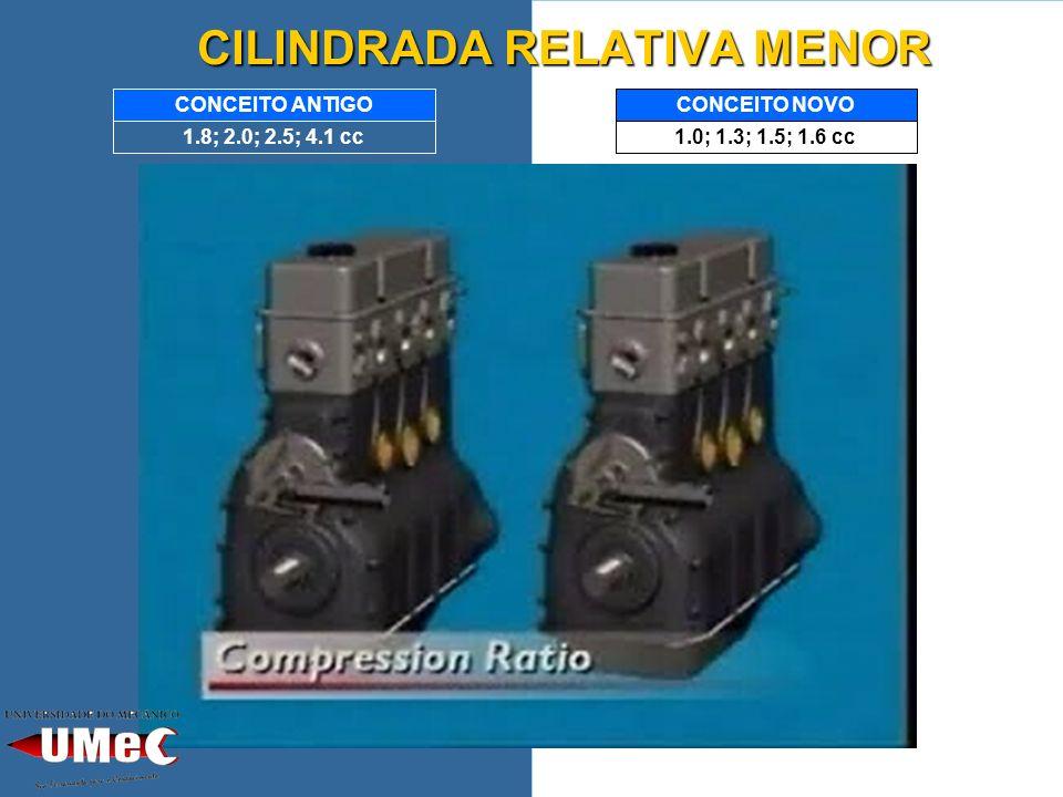 CILINDRADA RELATIVA MENOR