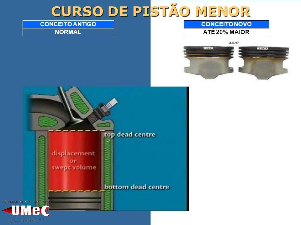 CURSO DE PISTÃO MENOR ATÉ 20% MAIOR NORMAL CONCEITO NOVO