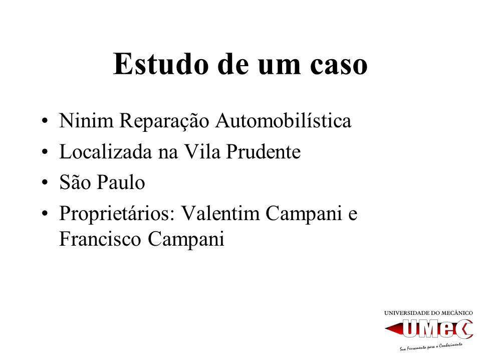Estudo de um caso Ninim Reparação Automobilística