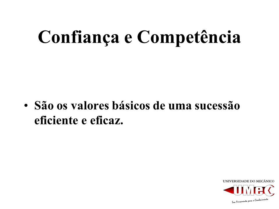 Confiança e Competência