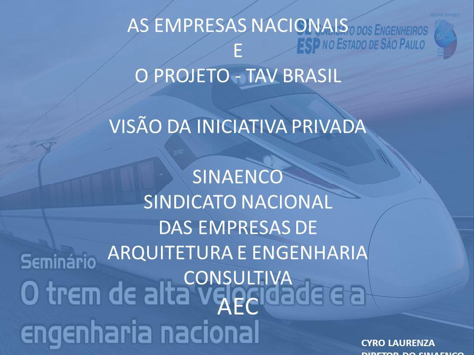 AEC AS EMPRESAS NACIONAIS E O PROJETO - TAV BRASIL