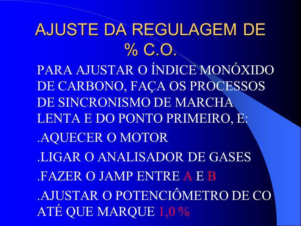 AJUSTE DA REGULAGEM DE % C.O.