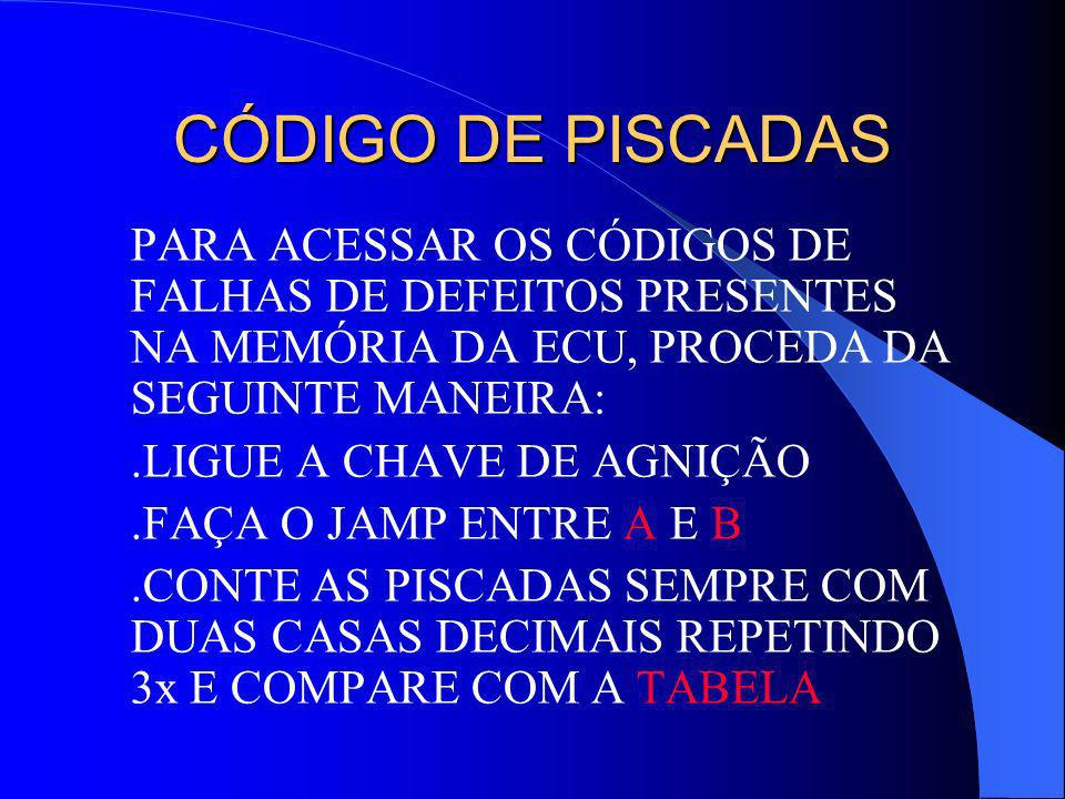 CÓDIGO DE PISCADAS PARA ACESSAR OS CÓDIGOS DE FALHAS DE DEFEITOS PRESENTES NA MEMÓRIA DA ECU, PROCEDA DA SEGUINTE MANEIRA: