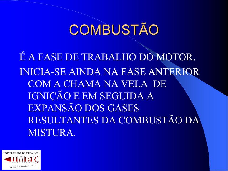 COMBUSTÃO É A FASE DE TRABALHO DO MOTOR.