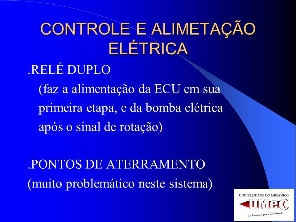 CONTROLE E ALIMETAÇÃO ELÉTRICA