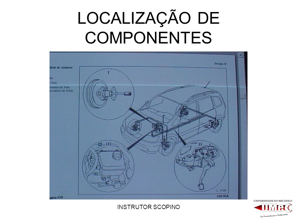LOCALIZAÇÃO DE COMPONENTES