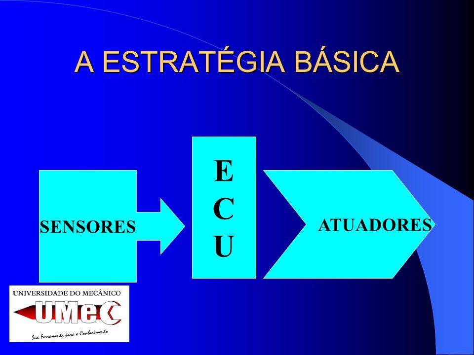 A ESTRATÉGIA BÁSICA E C U SENSORES ATUADORES