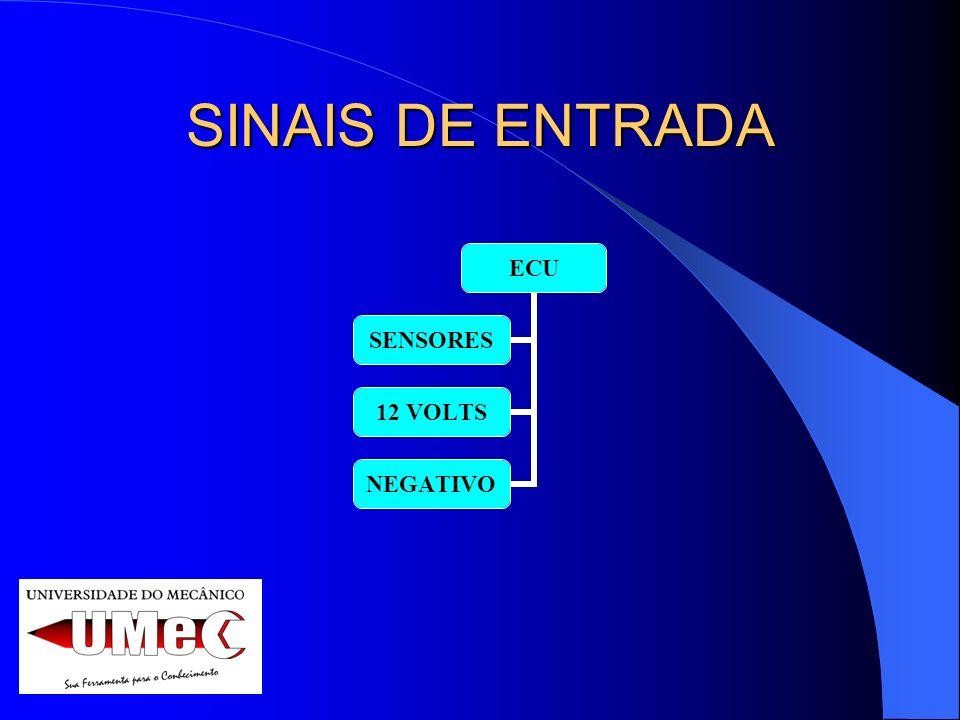 SINAIS DE ENTRADA