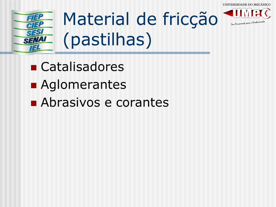 Material de fricção (pastilhas)