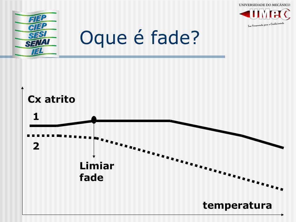 Oque é fade Cx atrito 1 2 Limiar fade temperatura