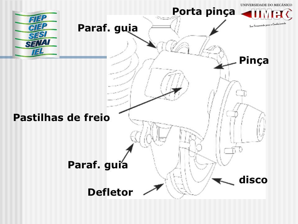 Porta pinça Paraf. guia Pinça Pastilhas de freio Paraf. guia disco Defletor