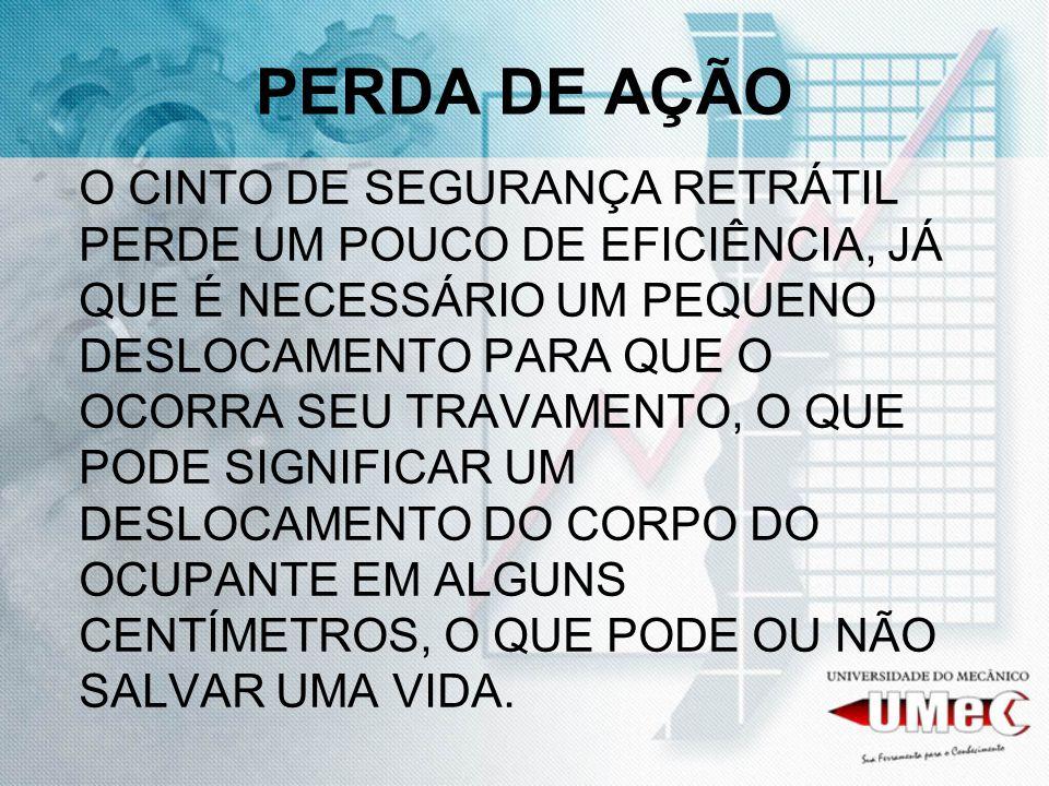 PERDA DE AÇÃO