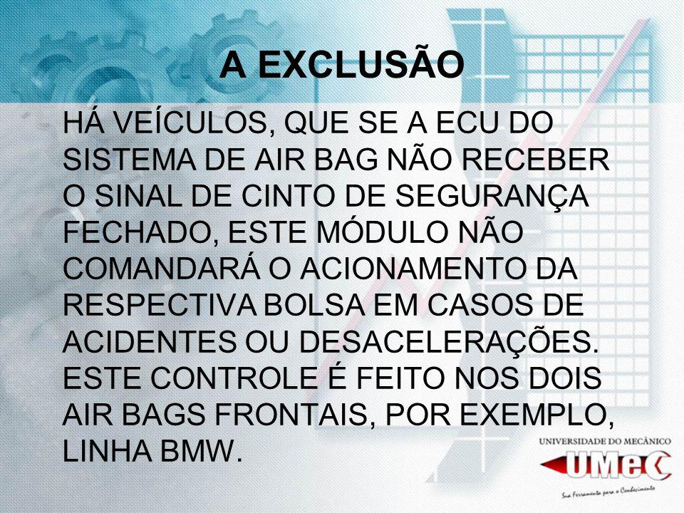 A EXCLUSÃO