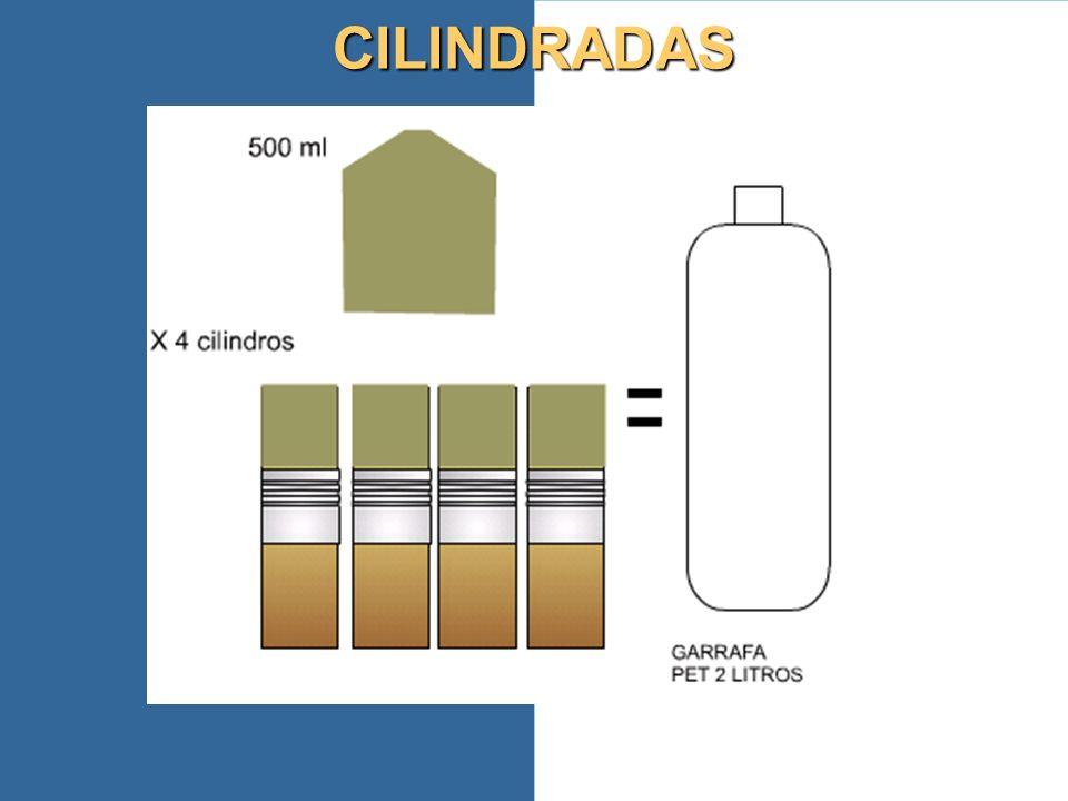 CILINDRADAS