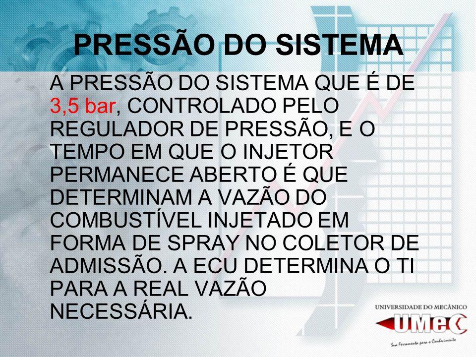 PRESSÃO DO SISTEMA