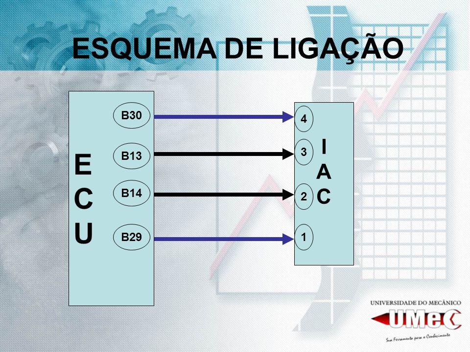 ESQUEMA DE LIGAÇÃO E C U B30 I A C 4 3 B13 B14 2 B29 1