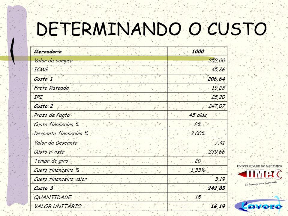DETERMINANDO O CUSTO Mercadoria 1000 Valor de compra 252,00 ICMS 45,36