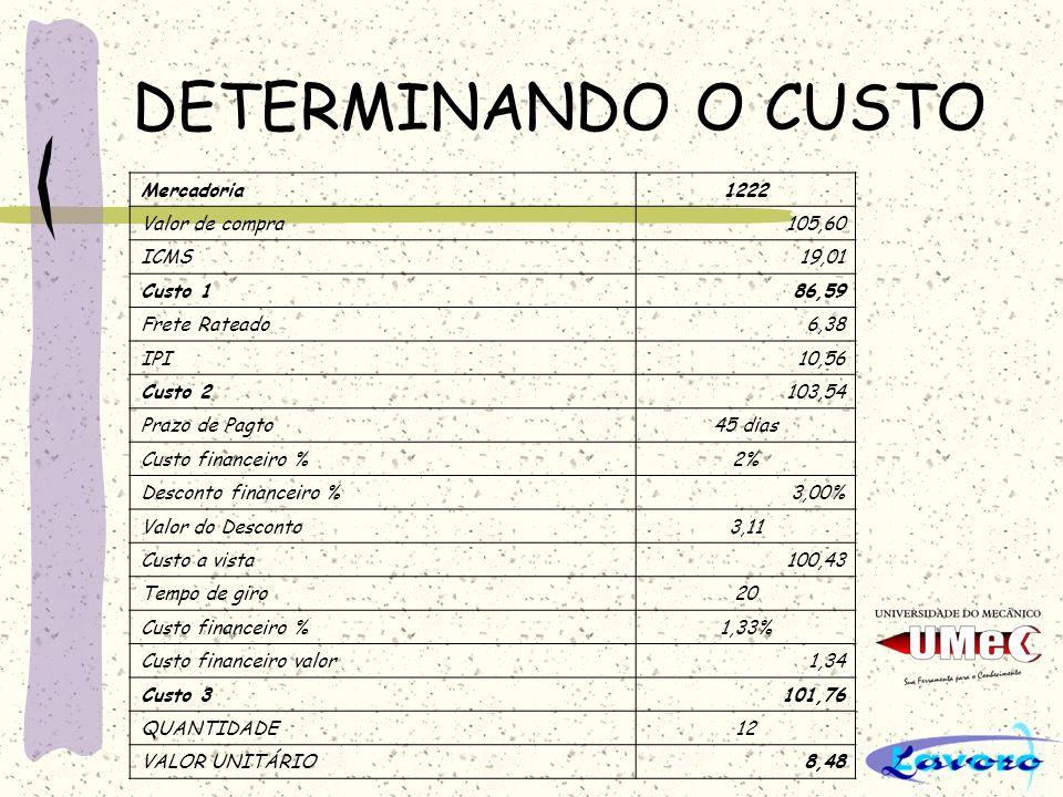 DETERMINANDO O CUSTO Mercadoria 1222 Valor de compra 105,60 ICMS 19,01