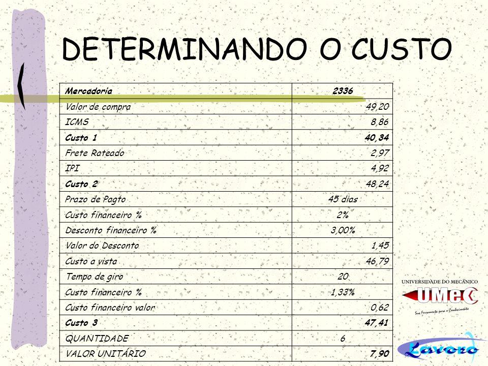 DETERMINANDO O CUSTO Mercadoria 2336 Valor de compra 49,20 ICMS 8,86