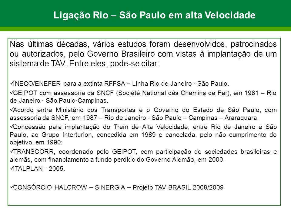 Ligação Rio – São Paulo em alta Velocidade