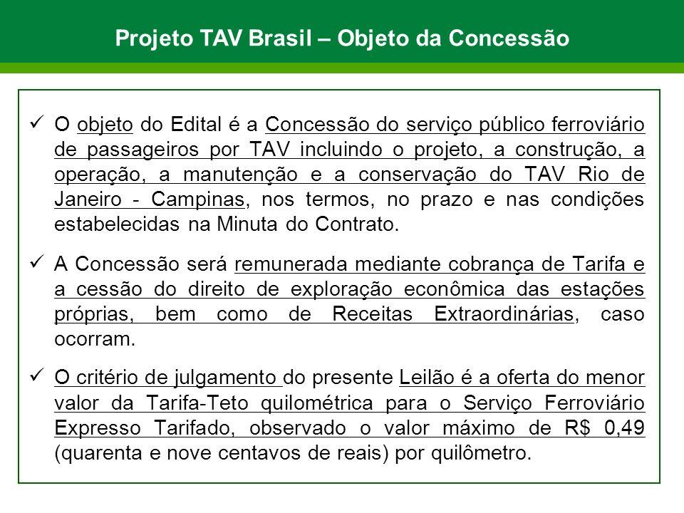 Projeto TAV Brasil – Objeto da Concessão
