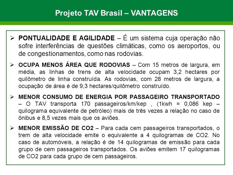 Projeto TAV Brasil – VANTAGENS