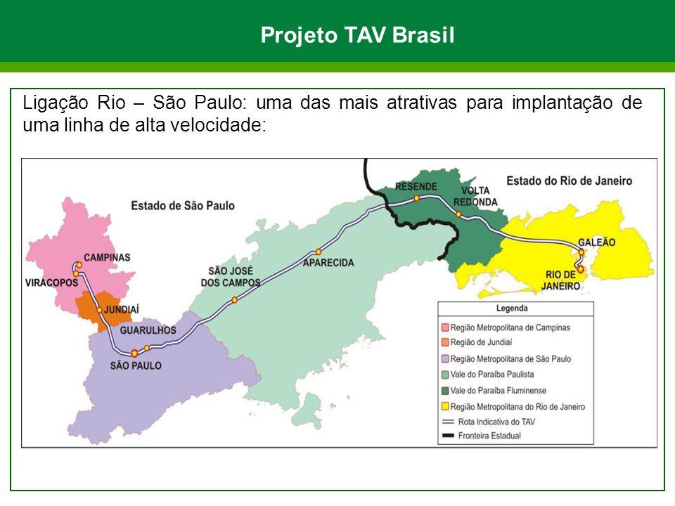 Projeto TAV Brasil Ligação Rio – São Paulo: uma das mais atrativas para implantação de uma linha de alta velocidade: