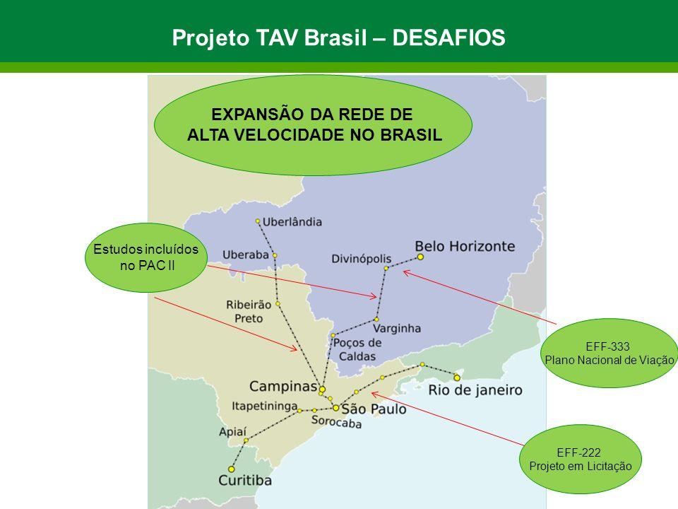 Projeto TAV Brasil – DESAFIOS ALTA VELOCIDADE NO BRASIL