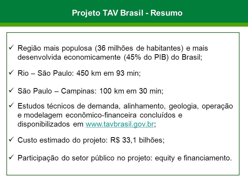 Projeto TAV Brasil - Resumo
