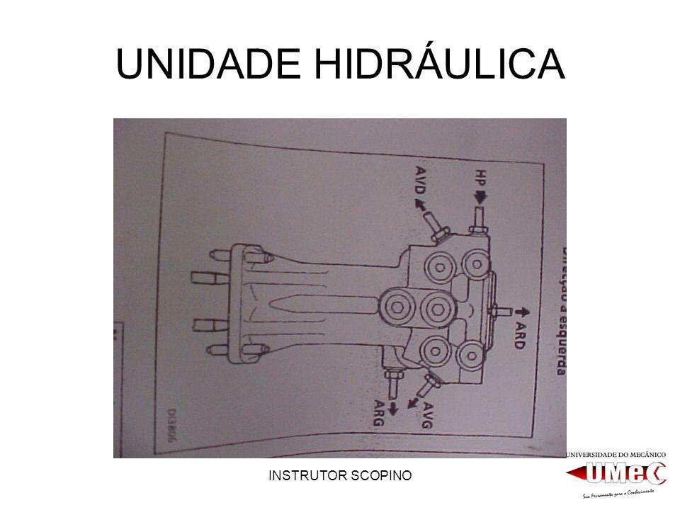 UNIDADE HIDRÁULICA INSTRUTOR SCOPINO