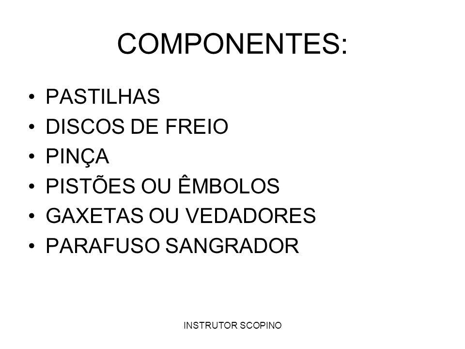 COMPONENTES: PASTILHAS DISCOS DE FREIO PINÇA PISTÕES OU ÊMBOLOS