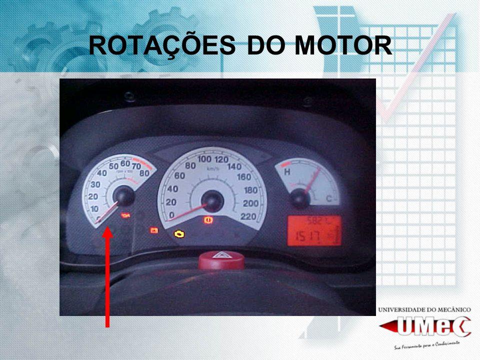 ROTAÇÕES DO MOTOR